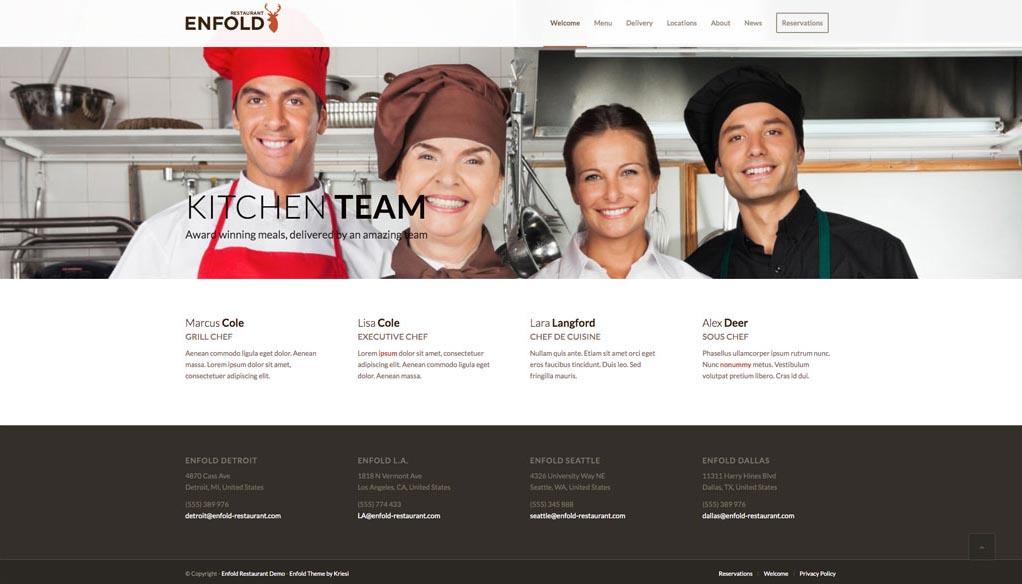 Esempio di sito - Esempio Home Page Struttura fine pagina