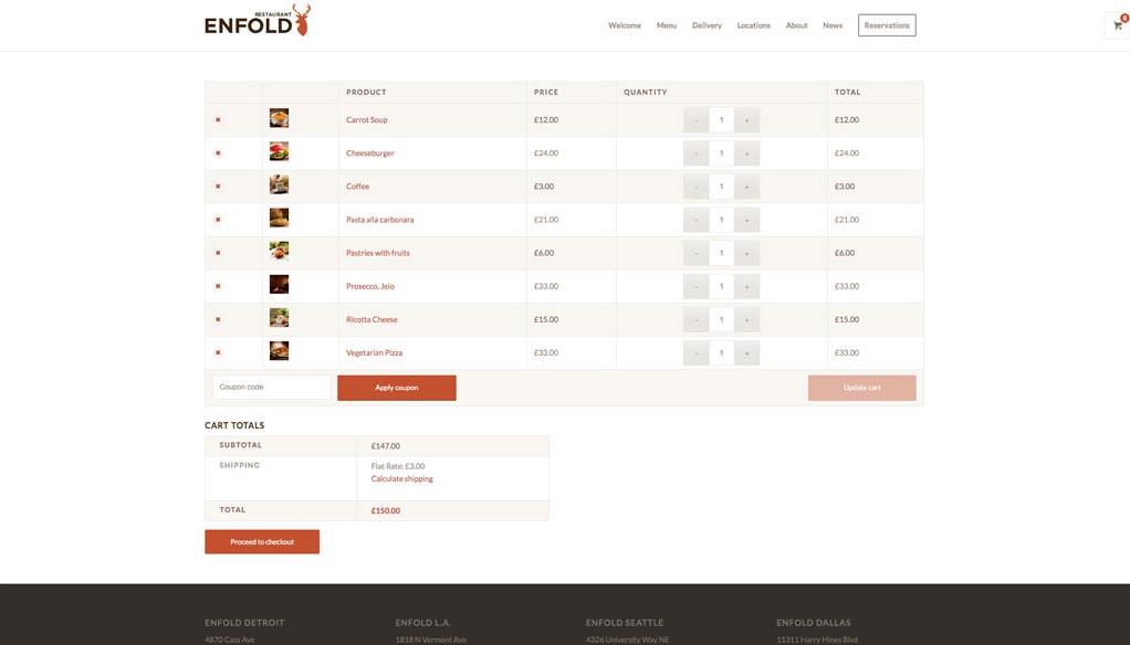 Esempio di sito con eCommerce - Riepilogo e pagamento